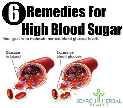 High Blood Sugar? How To Keep Blood Sugar Level Under Control