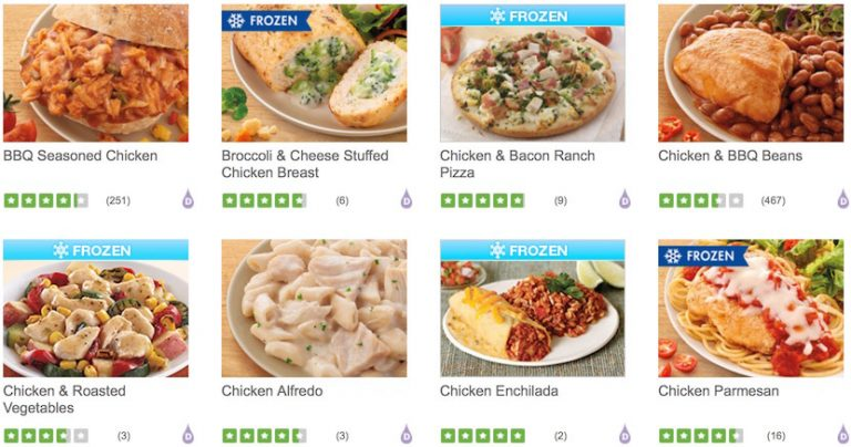 Nutrisystem Cost of Dieting Explained (UPDATED 2017) – Get the Truth About Nutrisystem Coupons