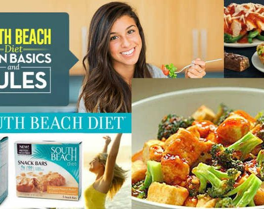 South Beach Diet Plan - NEW Ultimate Modern Diet Solution For Faster Weight Loss